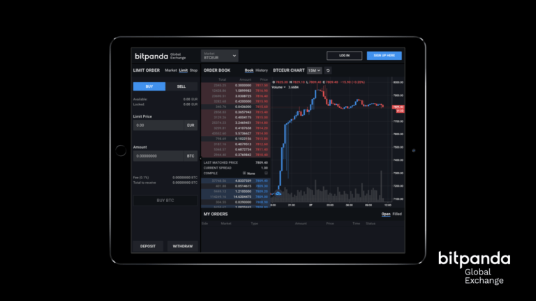Bitpanda launches their Global Exchange after having raised €43.6 million in the most successful European IEO to date