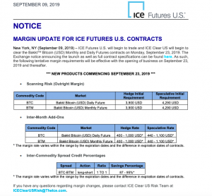Bakkt Bitcoin Futures margin trade