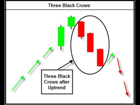 Image result for three black crows